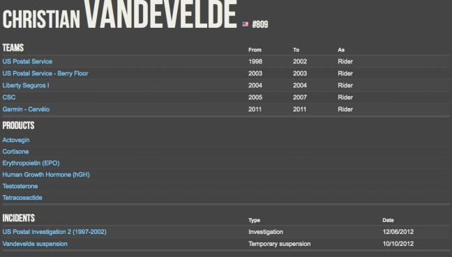 Vandevelde's roll of honor